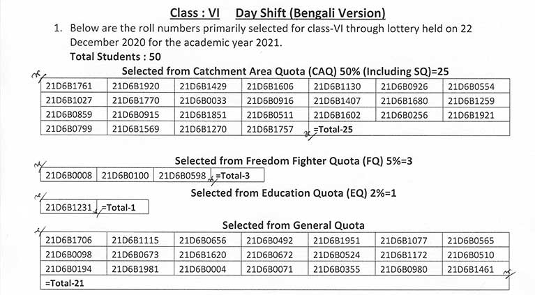 DRMC Class Six Day Shift Bengali Version Lottery Result