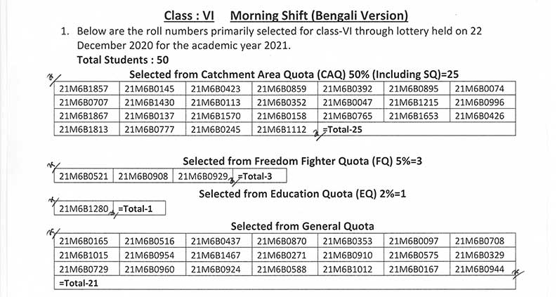 DRMC Class Six Morning Shift Bangla Version Lottery Result