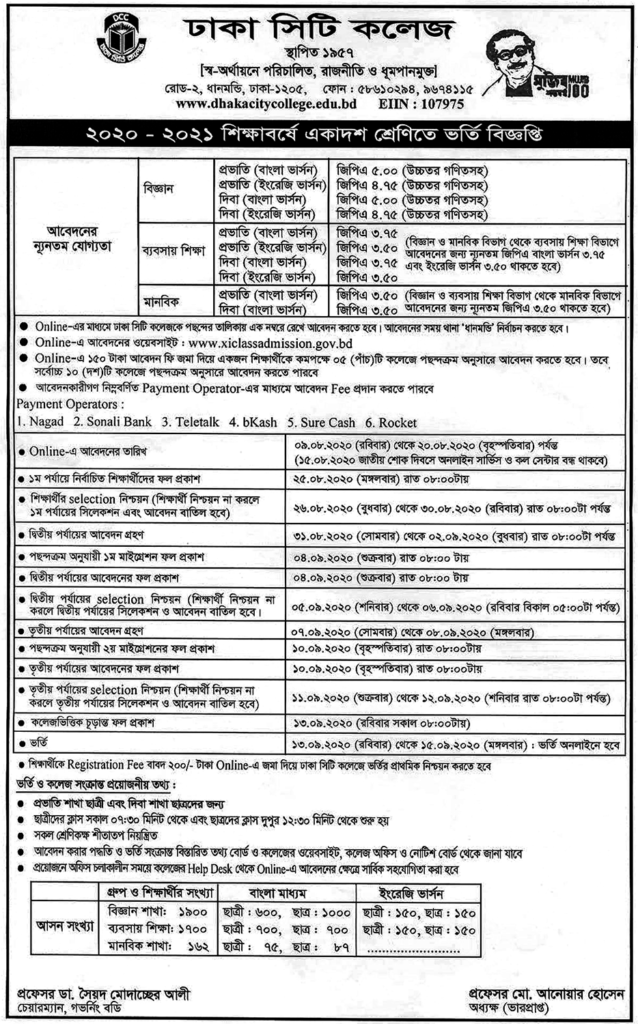 Dhaka City College Admission Notice