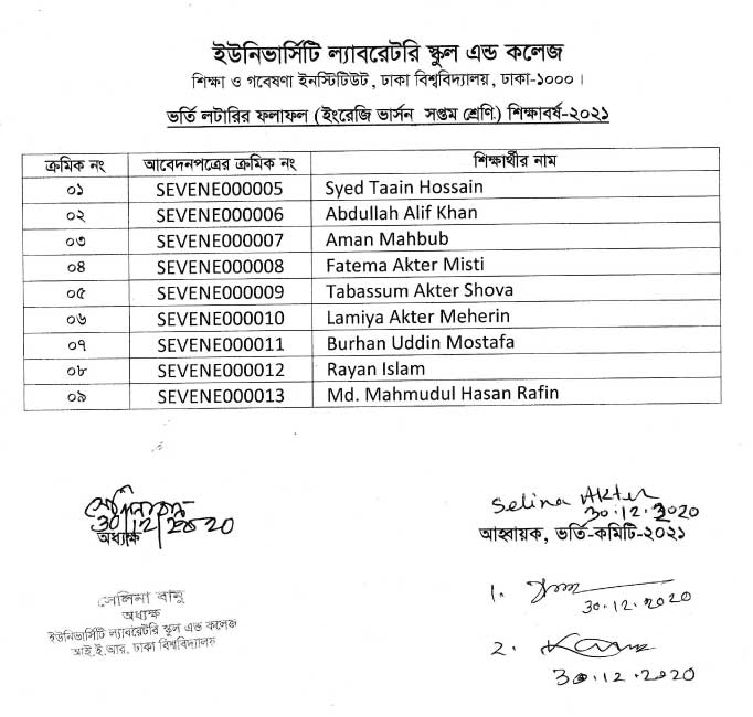 ulab class seven English version lottery result